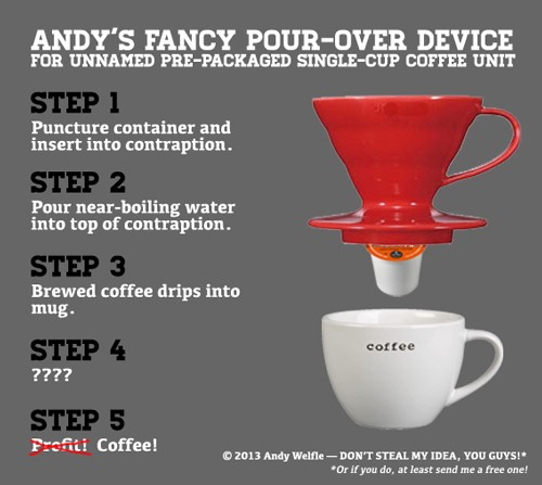 A Pour Over Brewing System For K Cups Andy Welfle Medium