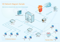 create professional looking computer network diagrams with minimal effort in no time - Freeware Network Diagram Software