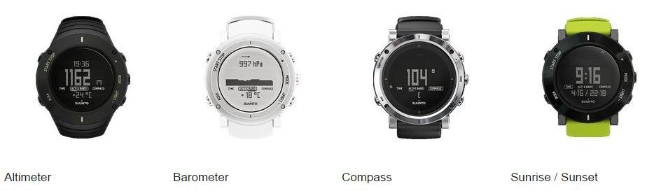Suunto Core Variations