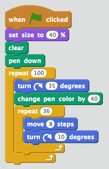 scratch is the right place for coding code like a girl