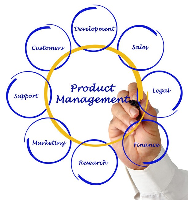 How to Onboard Product Managers