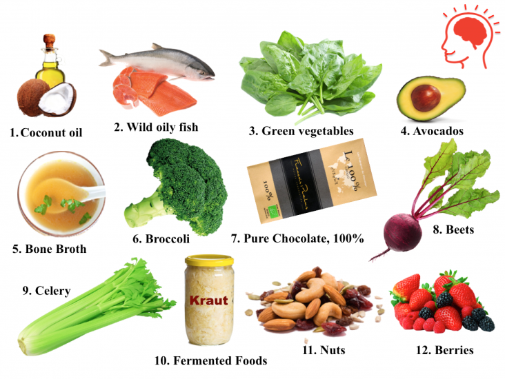Power Foods For The Brain Thrive Global