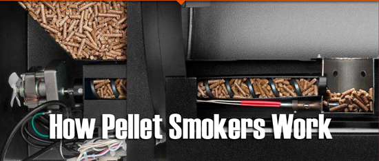 As You Can See From The Image Of A Traeger Pellet Grill Above Pellets Move Hopper Left Via An Auger To Burn Pot Far Right