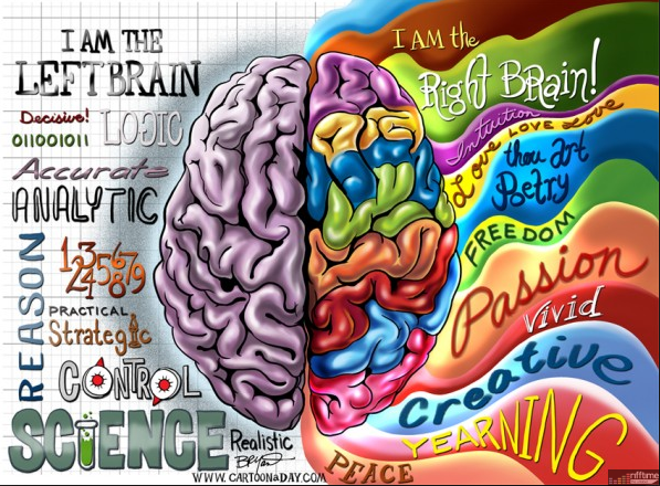 Music gives you a big sexy brain rifftime medium left hemisphere ccuart Images