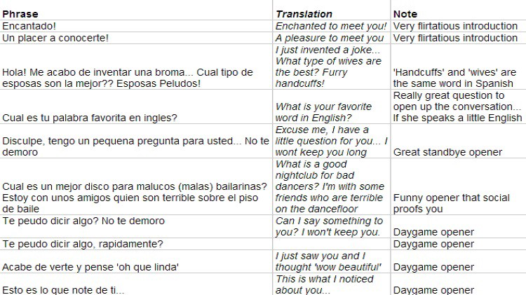 How do you say witty banter in spanish
