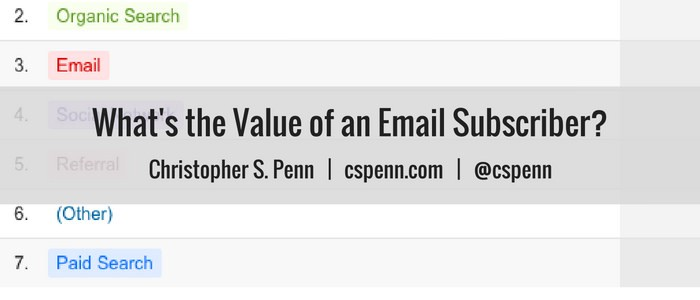 value of email subscriber.png