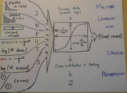 16 analytic disciplines compared to data science