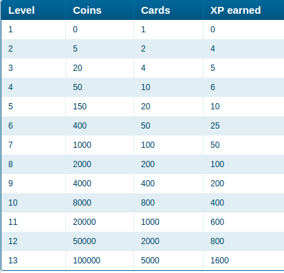 level-coins-cards-xp