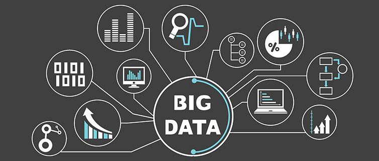 Top Big Data Use Cases