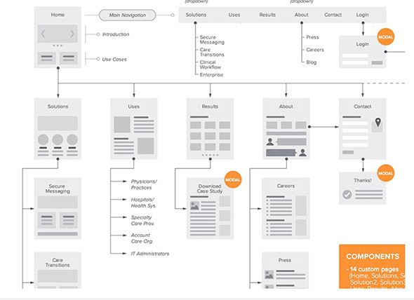 Site-map_Flowchart-for-web-by-Jane-Zhu---Dribbble