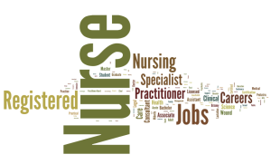 Nursing job word cloud