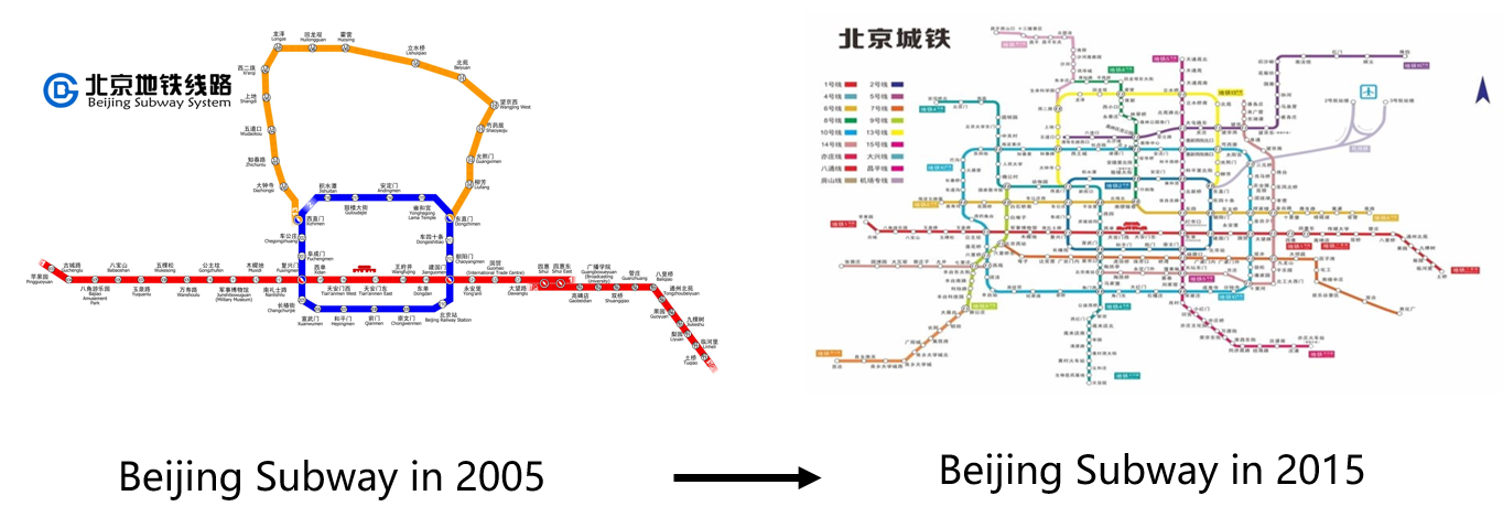 Why More Trains May Lead to More Unicorns in China – Hans Tung – Medium