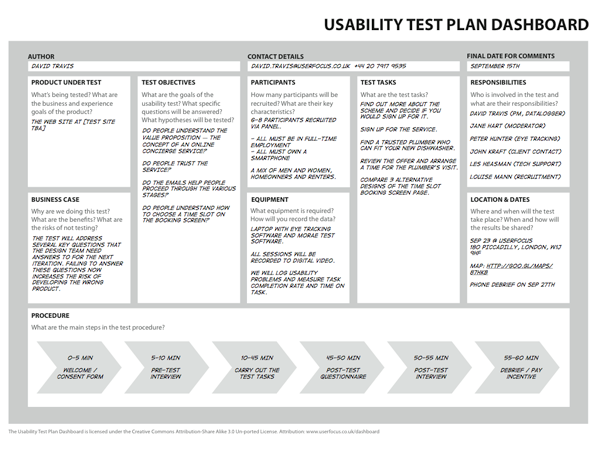The 1 Page Usability Test Plan David Travis Medium