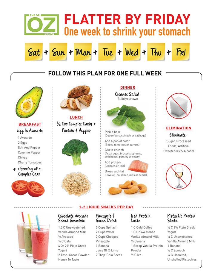 dr oz total 10 rapid weight loss plan pdf