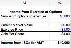 Should i exercise my stock options calculator