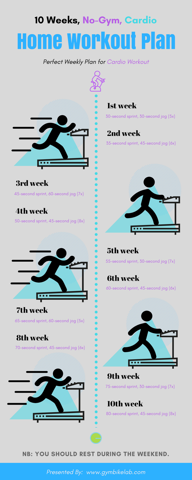 Week no gym home workout plan for cardio exercise