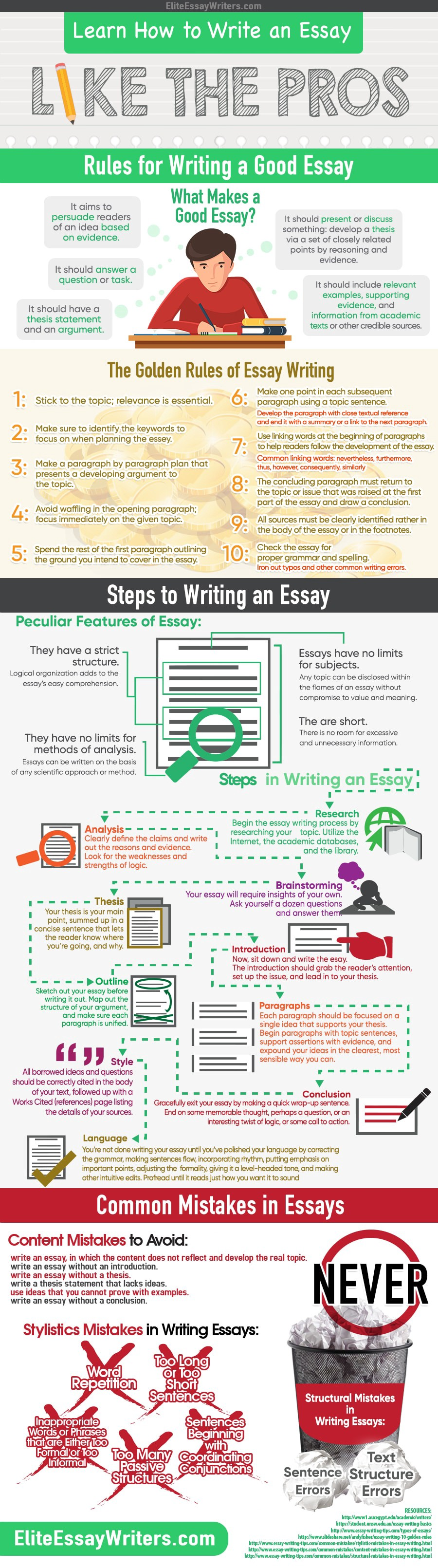 Top Tips On How To Write An Essay And How To Get Your Essay Done Essay Writing Tips