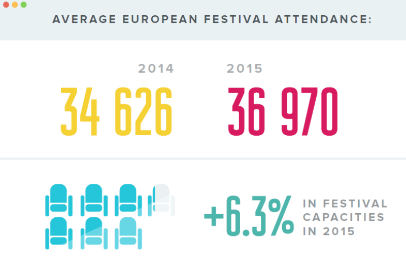 the 3 most remarkable festival trends of 2015 beatswitch