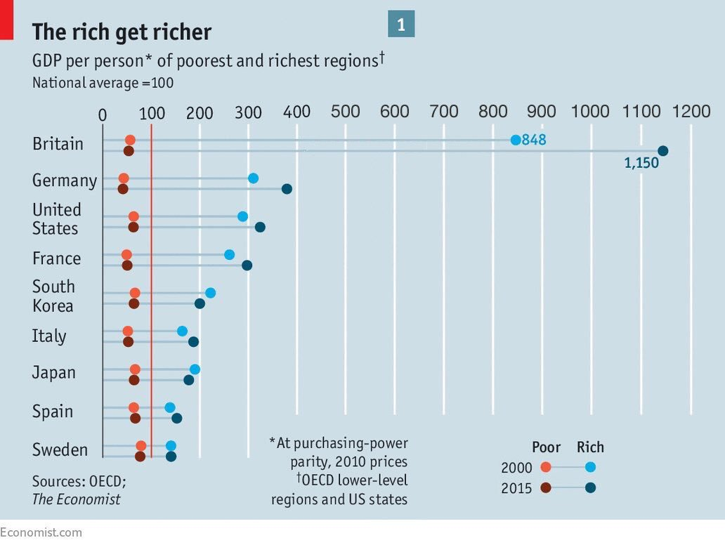 The Challenges Of Charting Regional Inequality The Economist