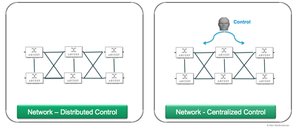 Distributed to centralized network control