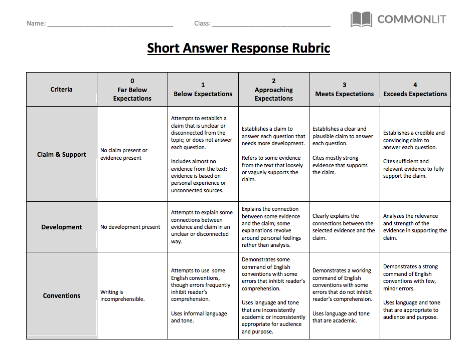 steps for great extended responses  commonlit make a copy of this rubric for your own use by clicking here