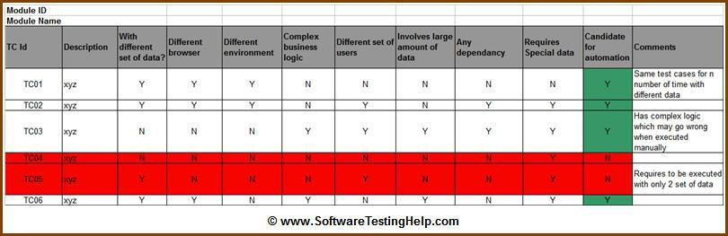 manual and automation testing mix