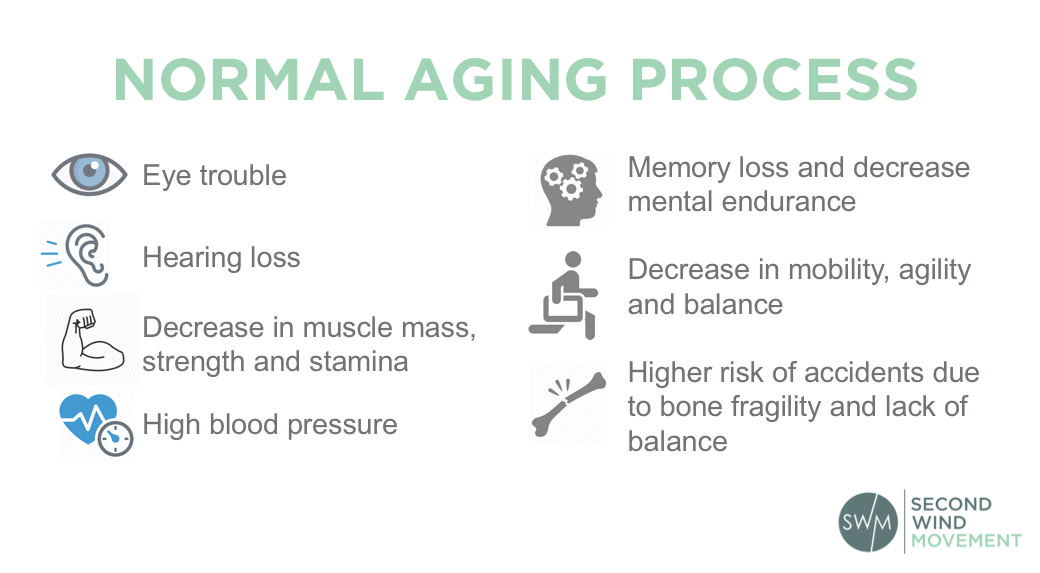 7 Critical Factors for Aging in Place