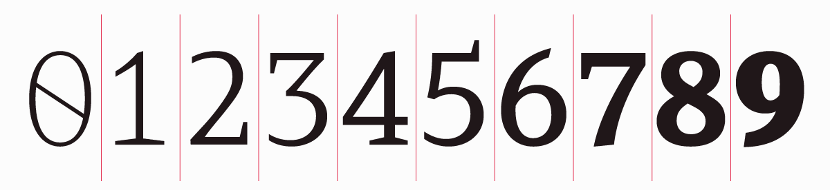 The lining tabular numbers of Jozef are same width also across weights