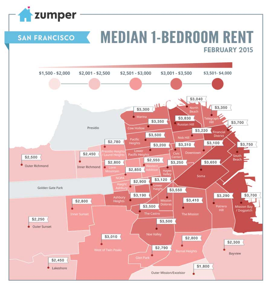 There Are Still A Few SF Hoods Where Rent Is Under The Bold - What does map pricing mean