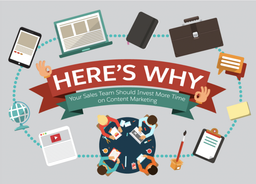 Why Your Sales Team Should Invest More Time on Content Marketing