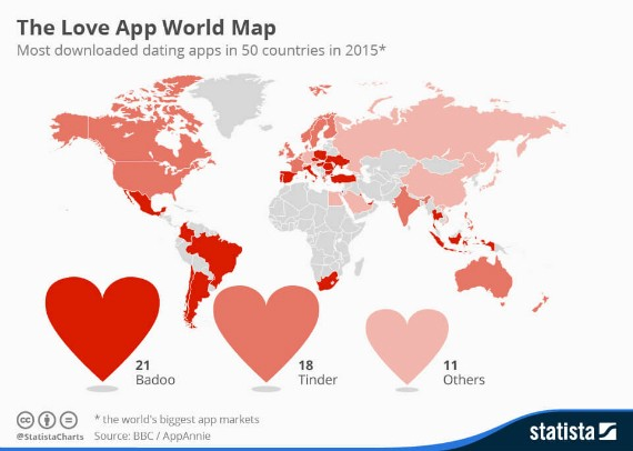 Top ten dating apps in the world