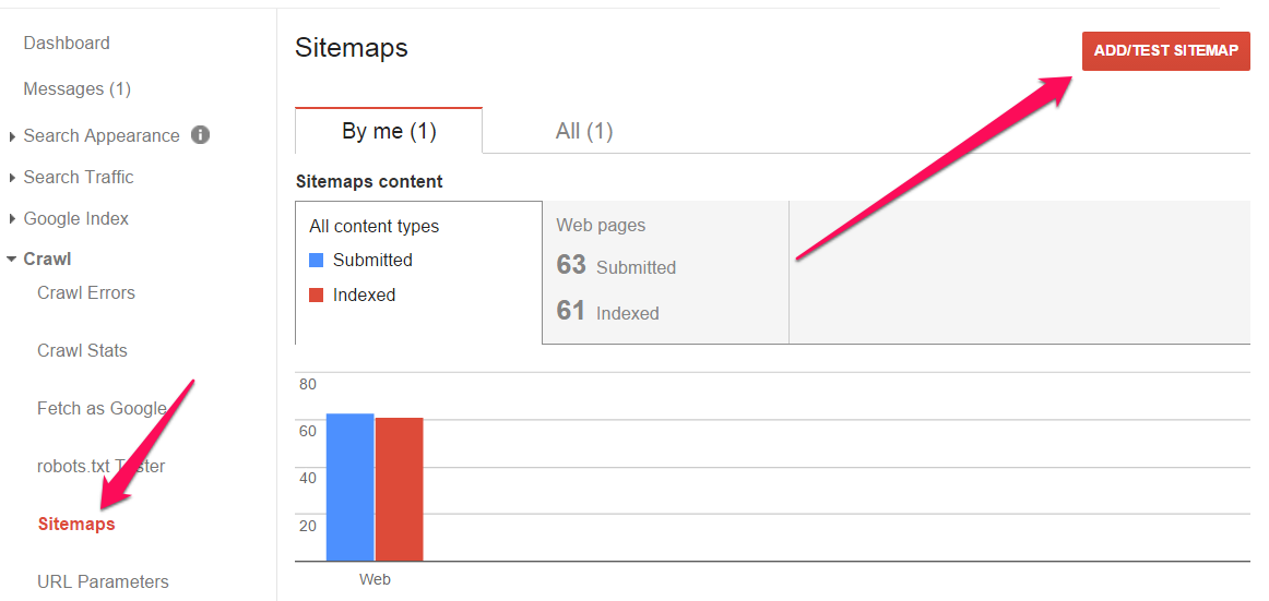 how to get google to instantly index your new website