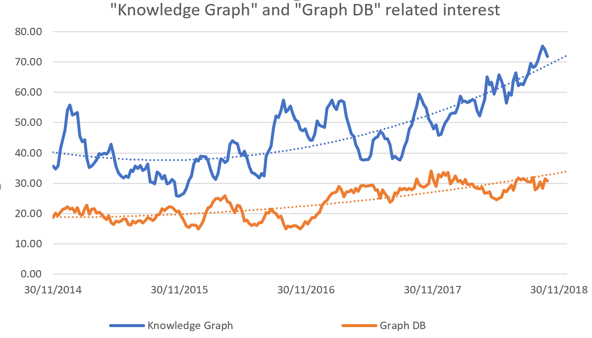 KnowledgeGraph_Search_Trends