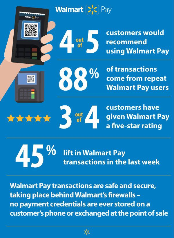 Walmart Pay now in all Walmart stores in the U.S.