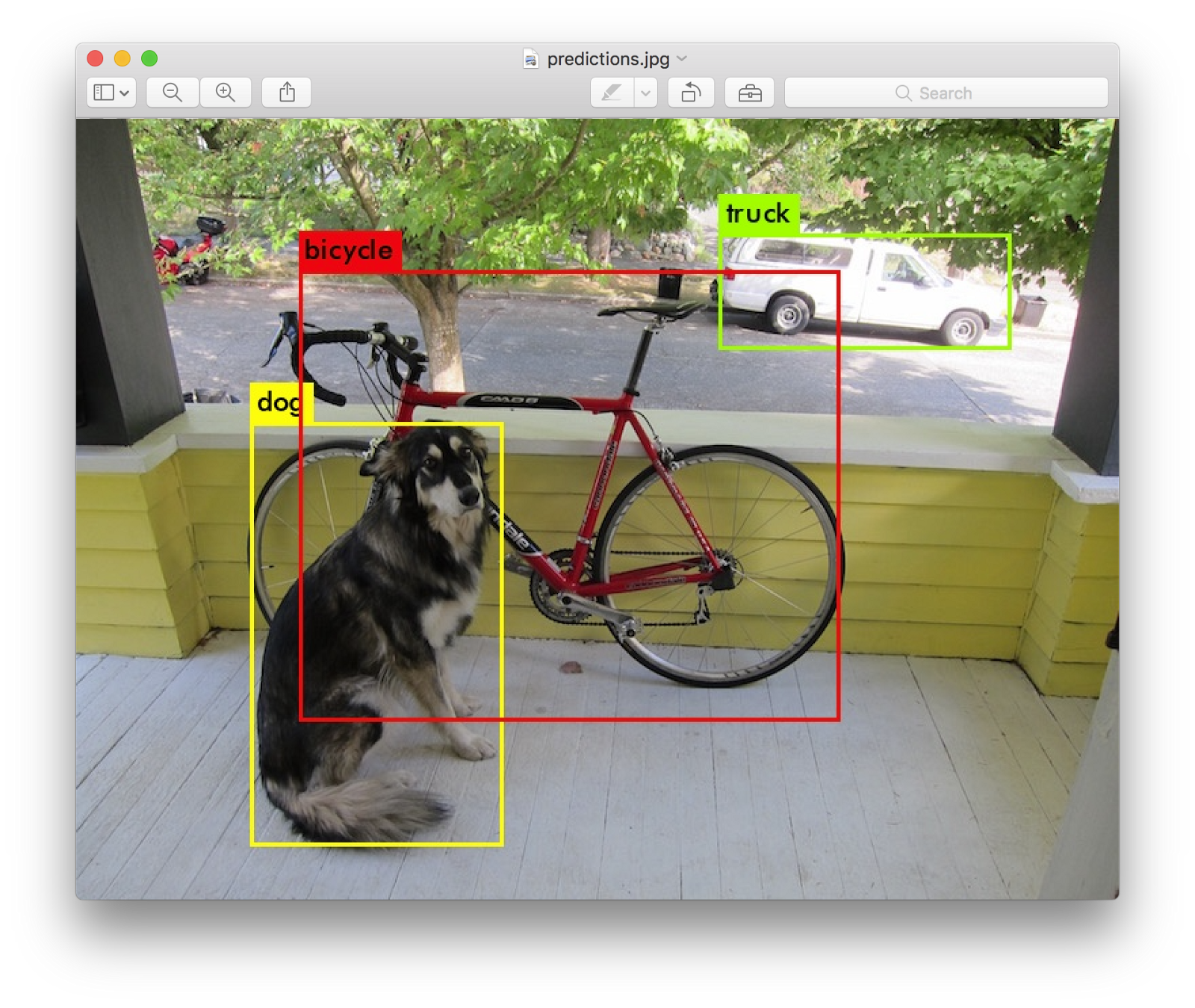 Is Object Detection a Done Deal Yet?