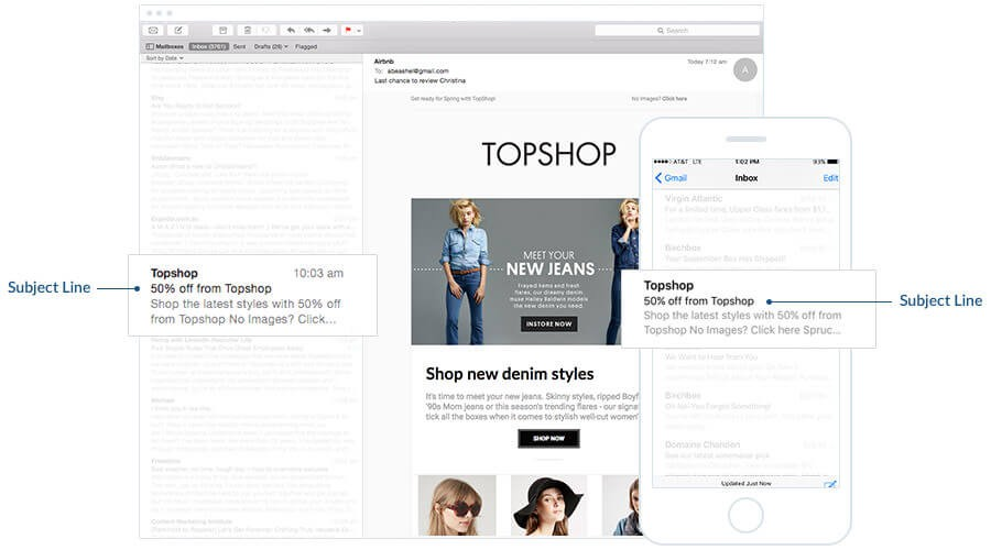 complete guide design email subject line
