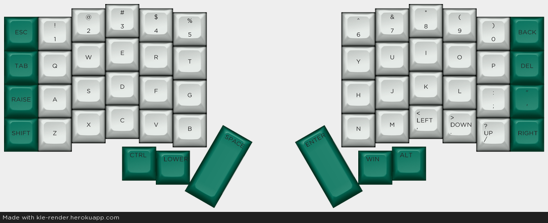 Layout of an Iris split keyboard, consisting of two halves