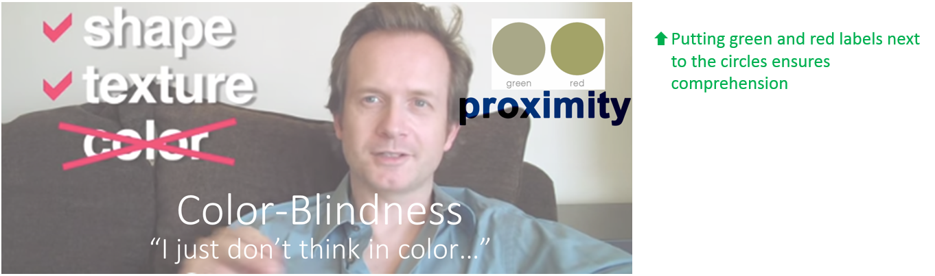 Designing For All Users Why You Should Care About Color Blindness