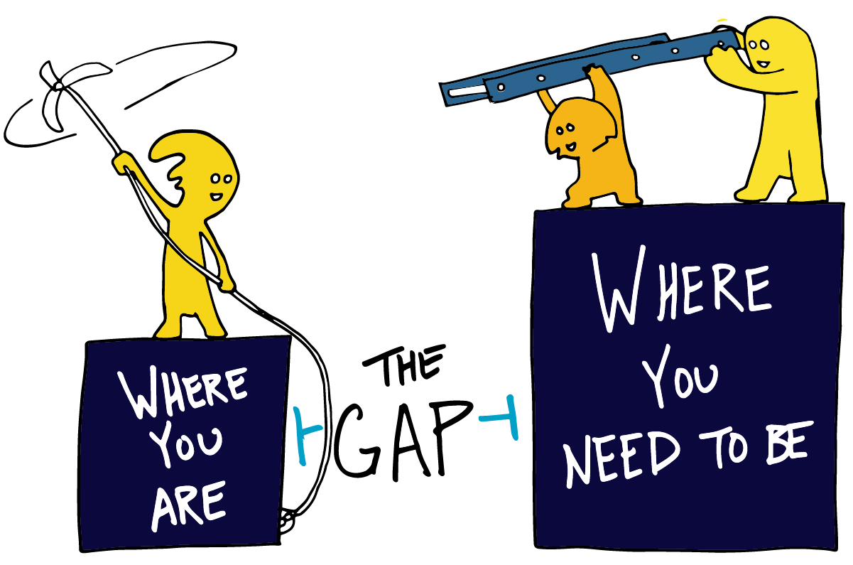 The Gap illustrates the space between where you are and where you need to be. Great management is about helping your team cross this gap.