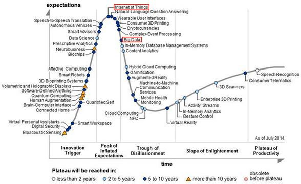 The Internet of Things is Really Only About One Thing @BernardMarr @DataScienceCtrl  #iot