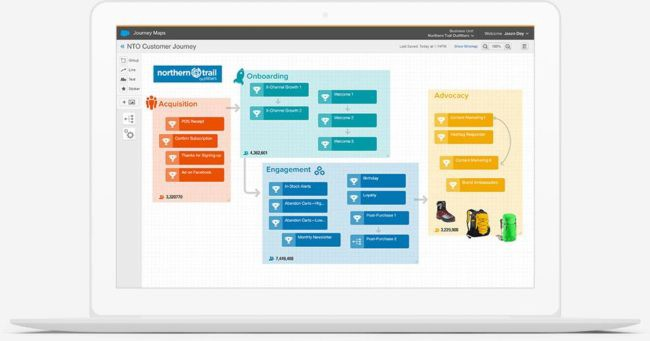 salesforce-customer-journey