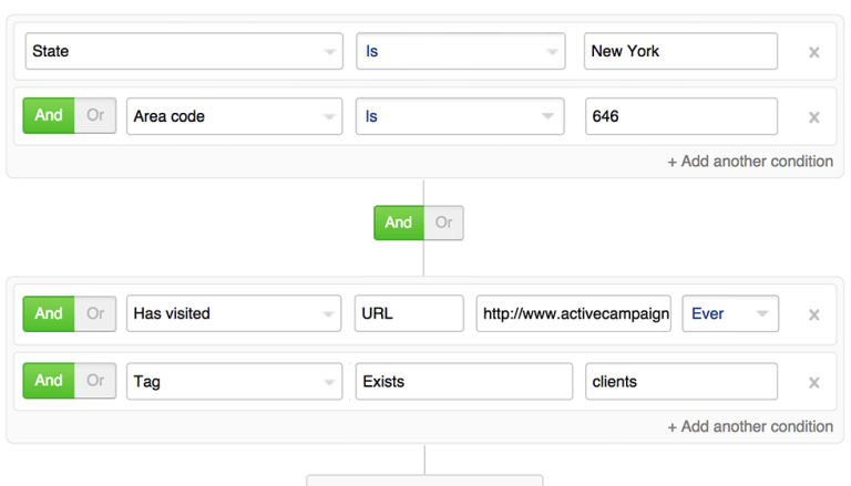 activecampaign review segmentation in automations