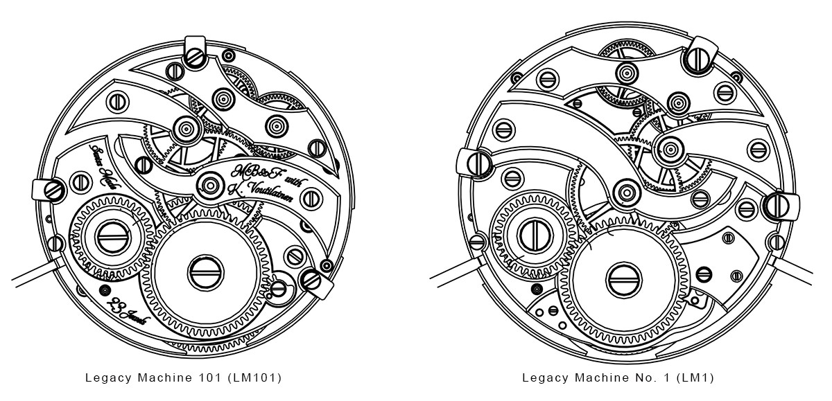 Technical diagrams of the movements of LM101 (left) and LM1 (right)
