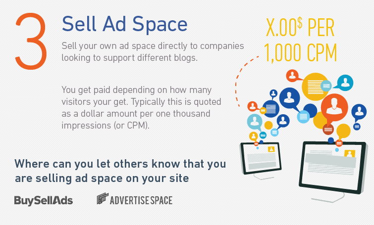 Selling ad space (method 3)