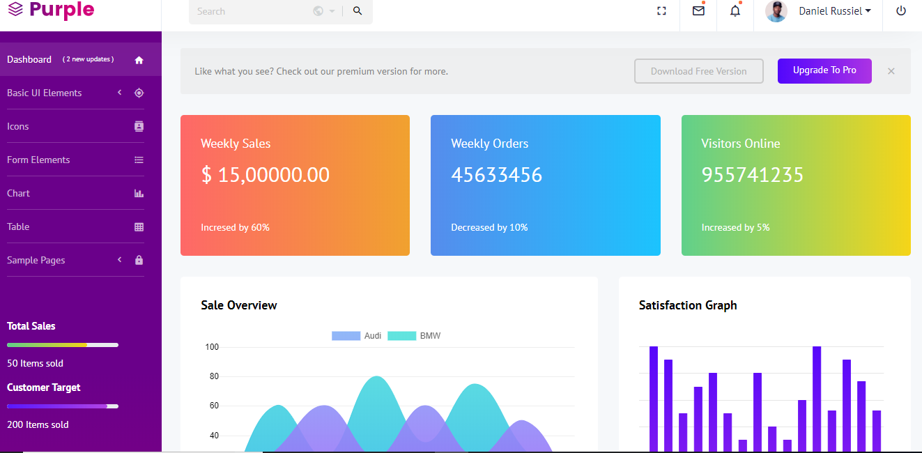14 Bootstrap Admin Templates With Flat Design Bootstrapdashs Blog