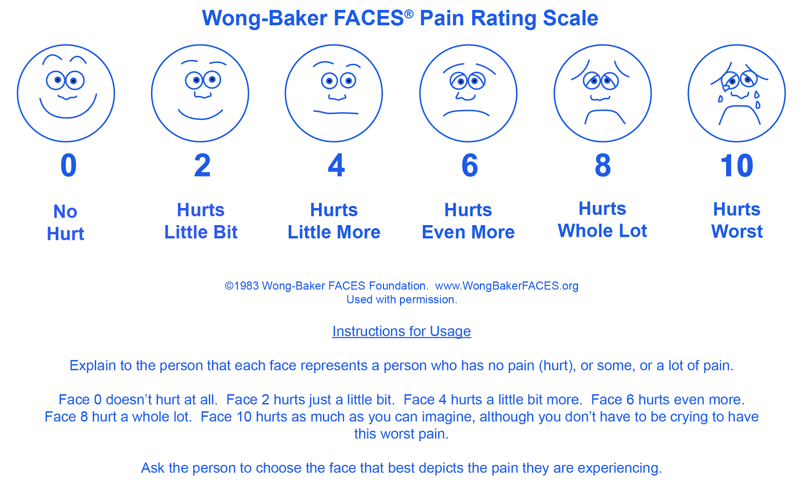 This is a photo of Smart Improved Pain Scale Printable