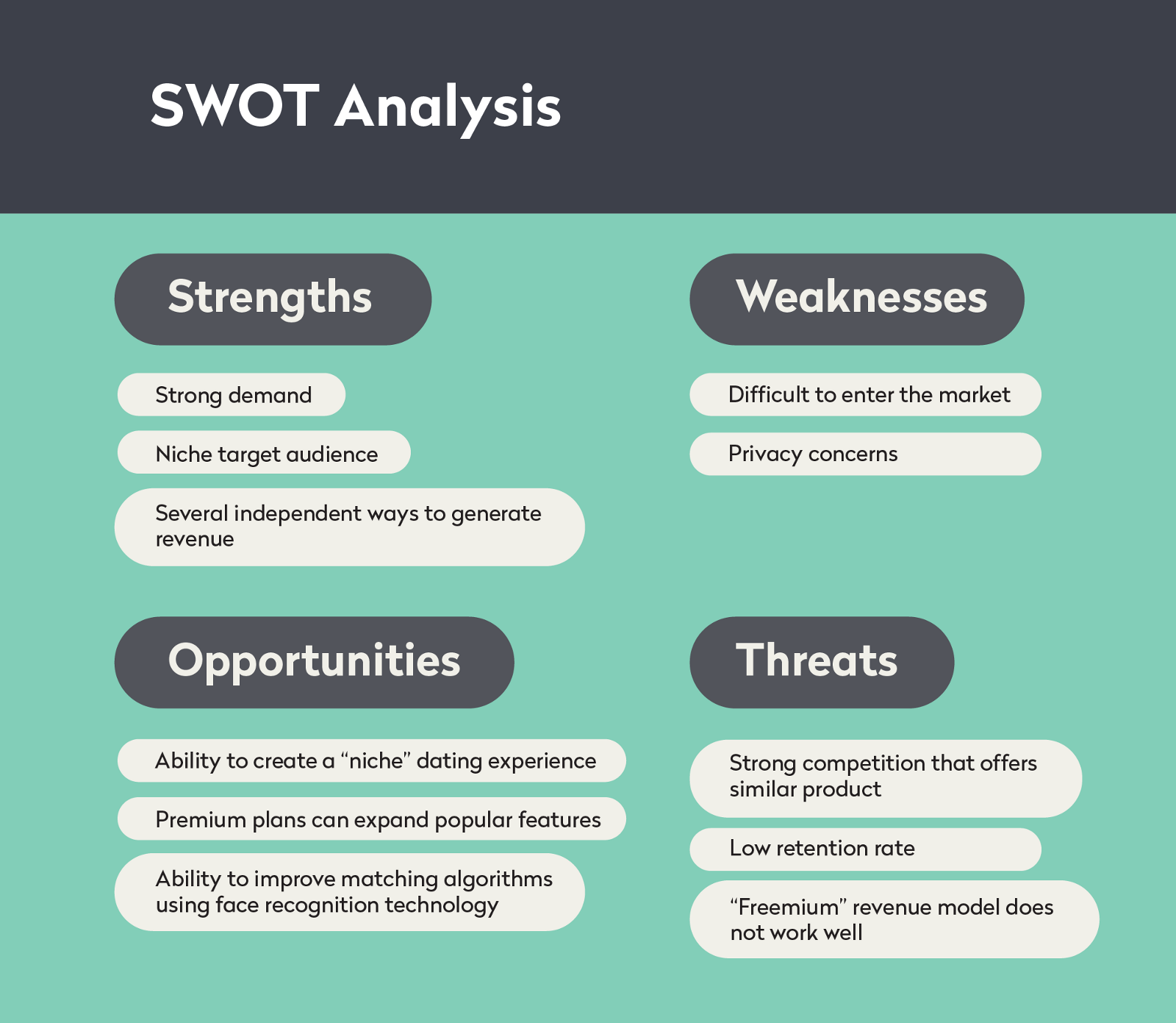 swot analysis apple cider In need of cider production industry data apple cider, cider vinegar and includes the necessary information to perform swot, pest and steer analysis.