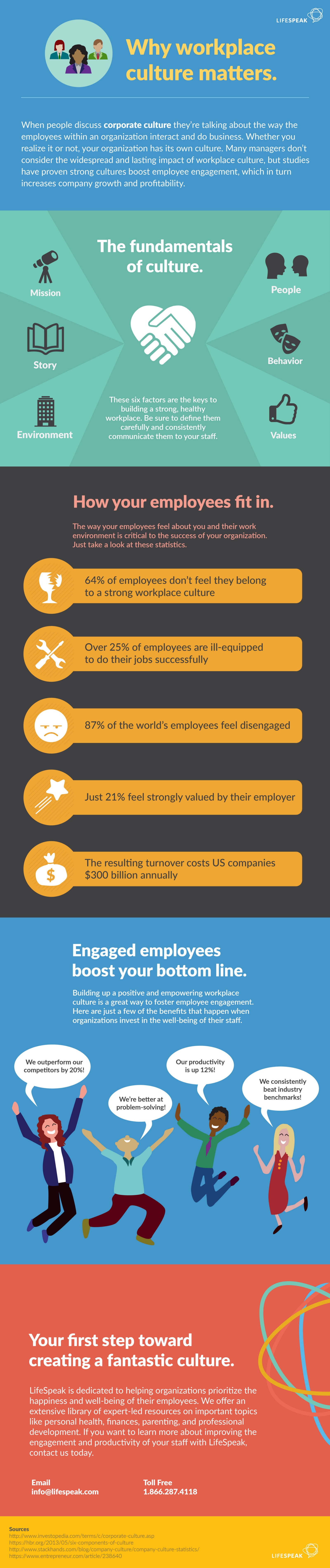 The importance of workplace culture