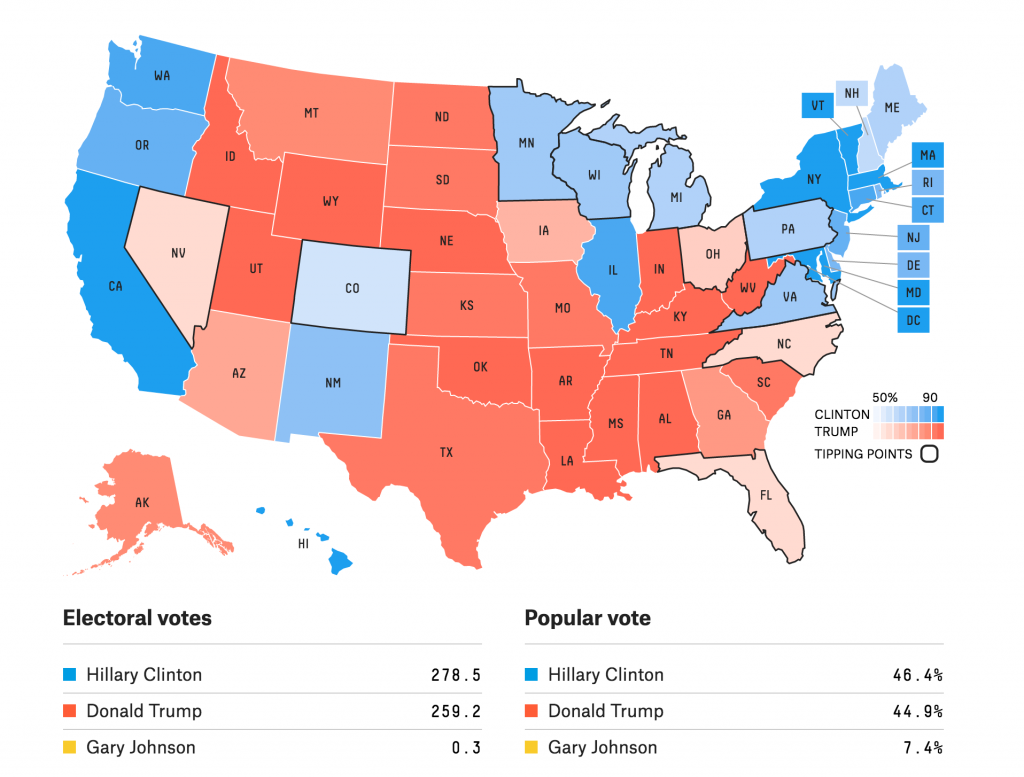 Us Map Blue Red States.Fivethirtyeight S Snake Is Data Visualization Genius