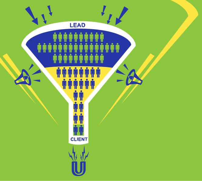 lead magnets and inbound marketing